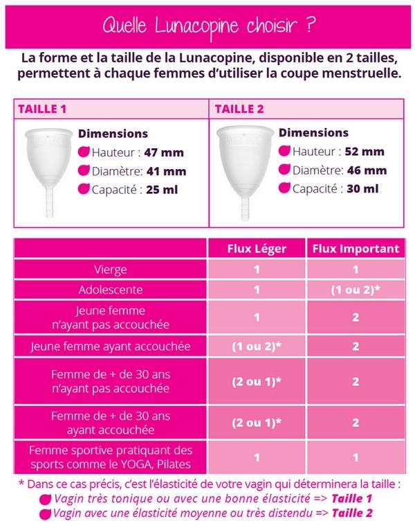 cup menstruelle quelle taille choisir